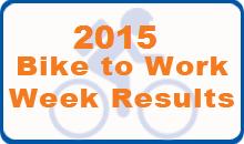 2015 BiketoWorkWeekResults