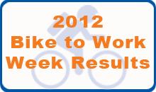 BiketoWorkWeekResults2012