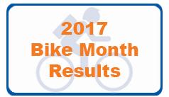 2016 BiketoWorkWeekResults